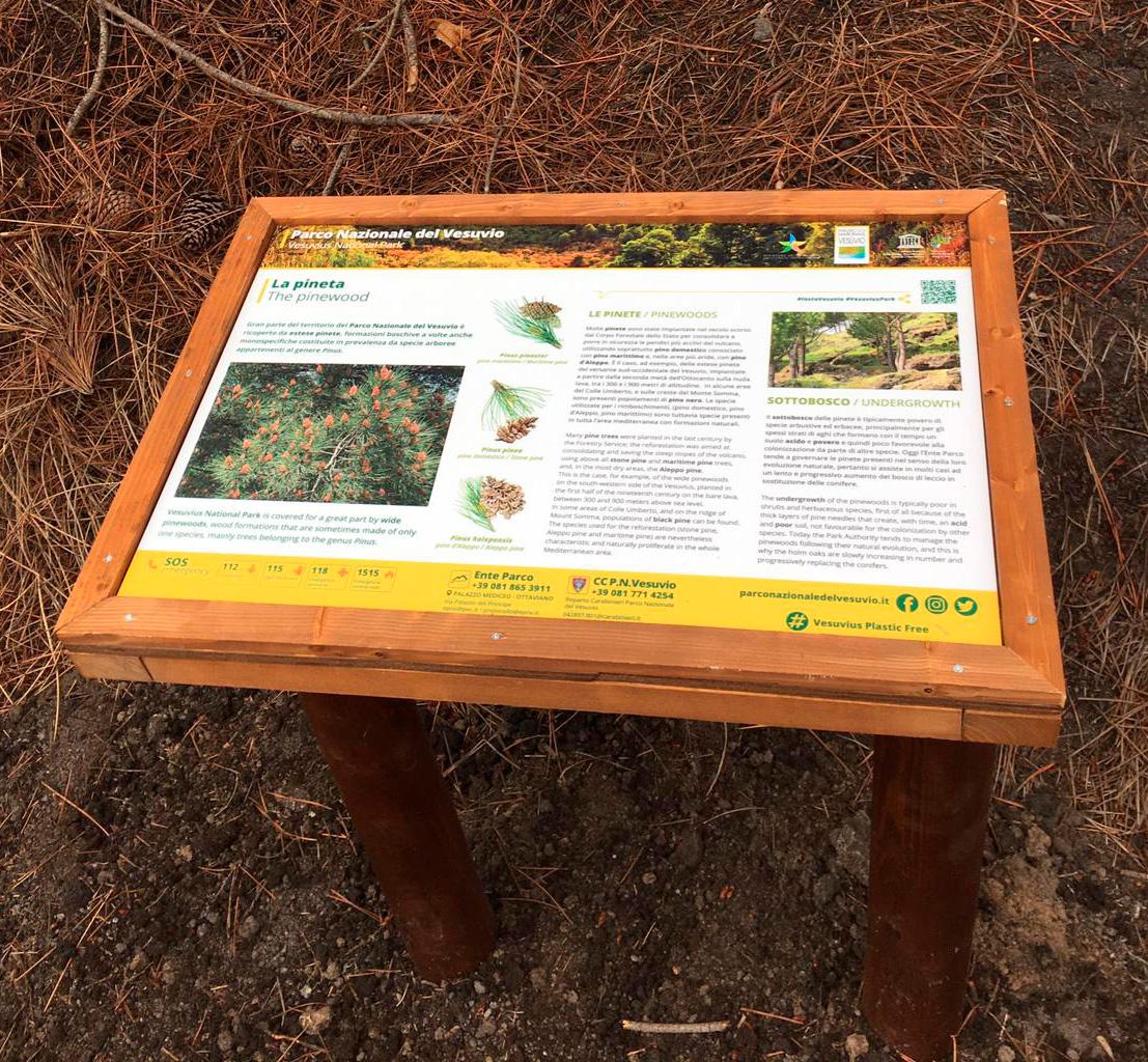 segnaletica parco nazionale del vesuvio